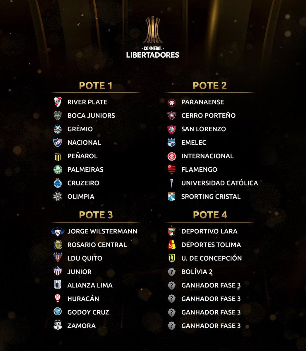 Sorteio da Libertadores 2019  Acompanhe ao vivo em tempo real os  gruposSaiba como assistir AO VIVO ao sorteio da Copa Libertadores 2019 e7670247d57b7