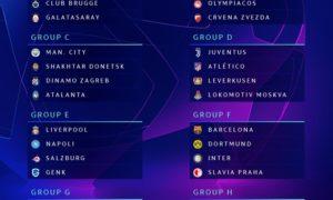grupos da champions league 2019 e 2020